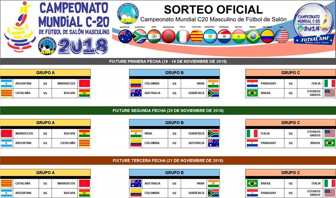 Calendario Mundial Futbol.Se Sortearon Los Grupos Del Mundial C 20 De Futbol De Salon