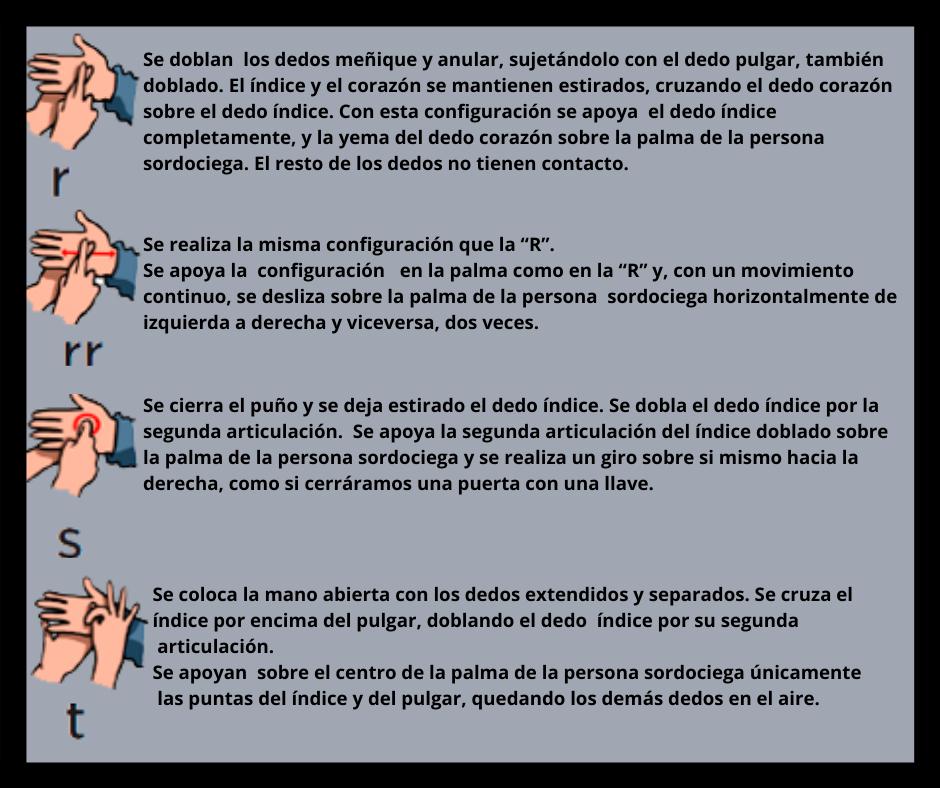Dactilología 5