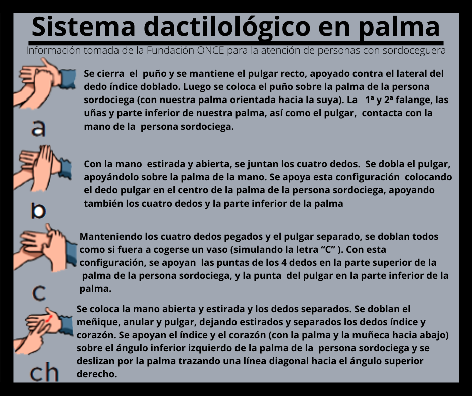 Dactilología